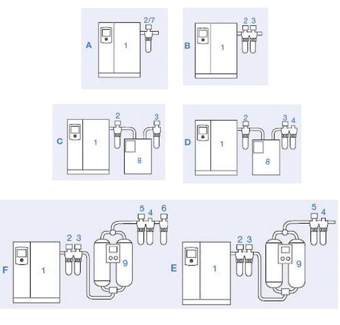 Типовые схемы установки систем